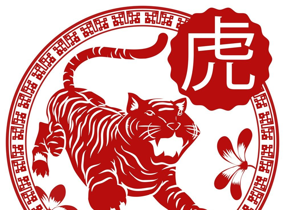 The 12 Signs Of The Chinese Zodiac Links Travel Tours
